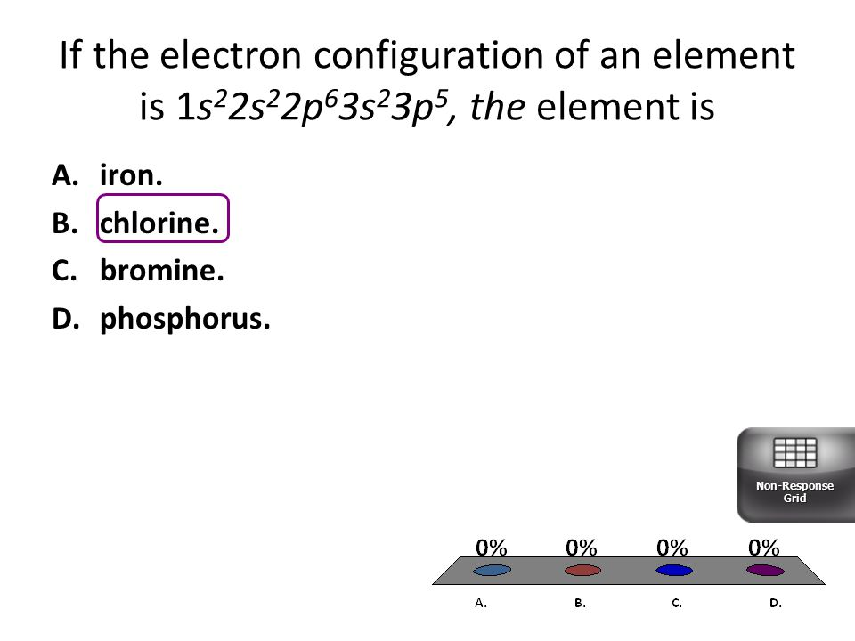 If the electron configuration of an element is 1s22s22p63s23p5, the element is