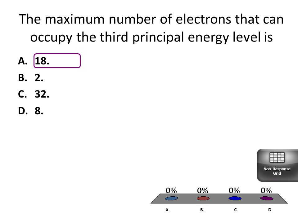 The maximum number of electrons that can occupy the third principal energy level is