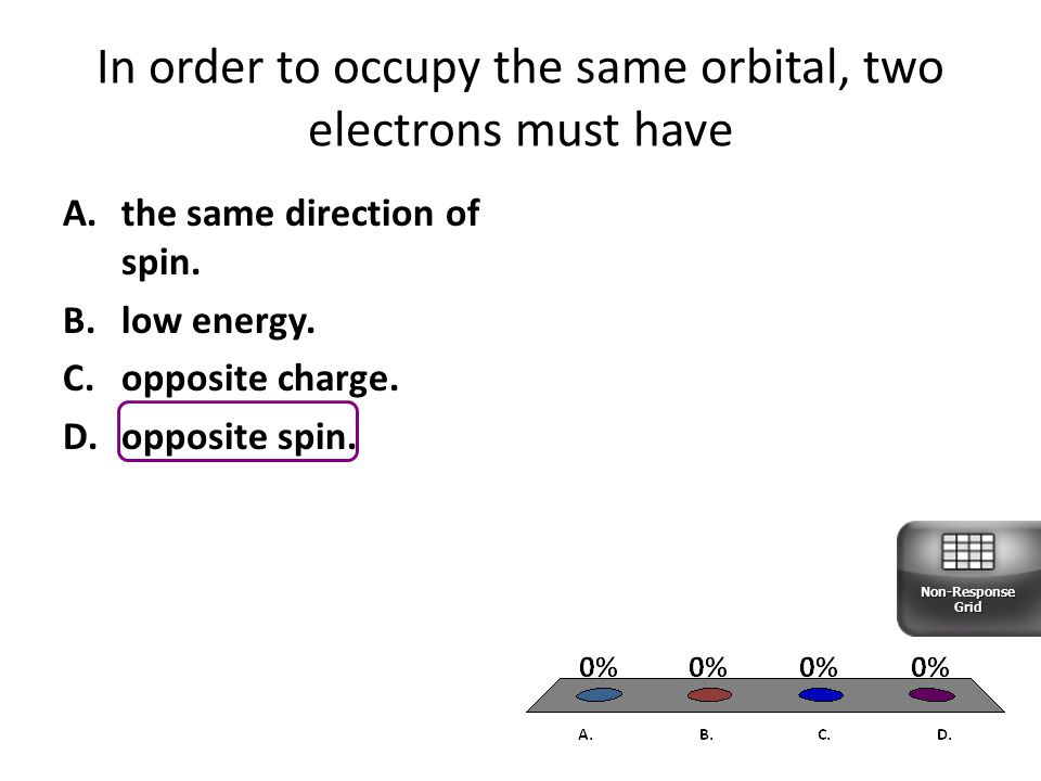 In order to occupy the same orbital, two electrons must have