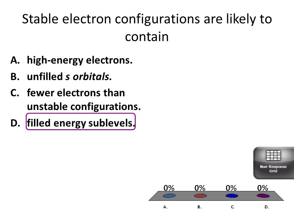 Stable electron configurations are likely to contain
