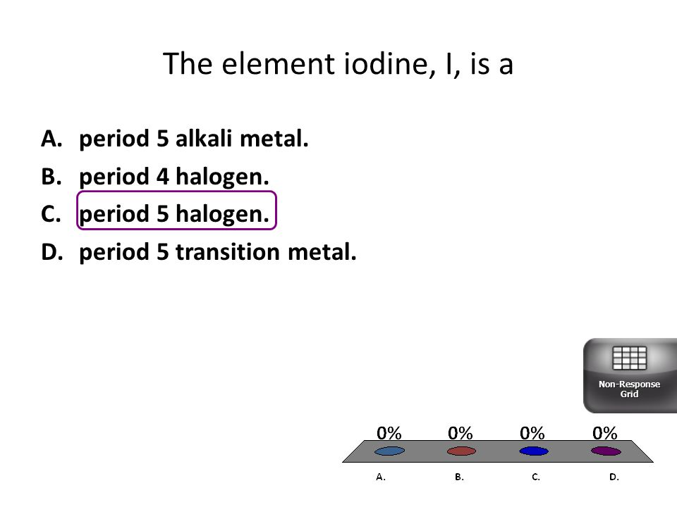 The element iodine, I, is a