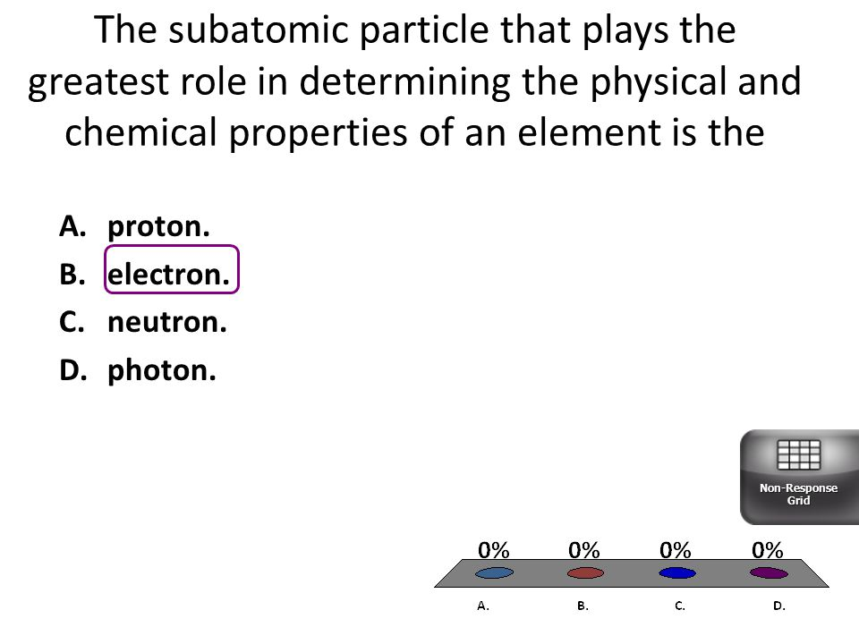 The subatomic particle that plays the greatest role in determining the physical and chemical properties of an element is the