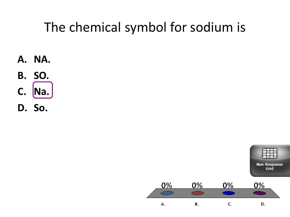 The chemical symbol for sodium is