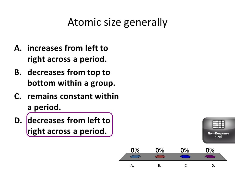 Atomic size generally increases from left to right across a period.
