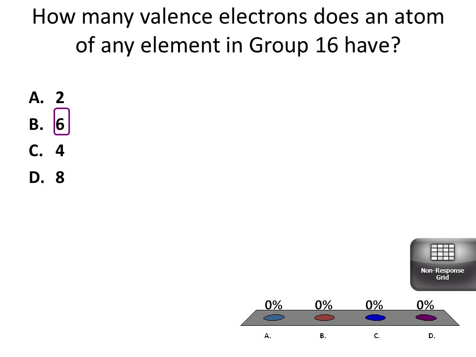 How many valence electrons does an atom of any element in Group 16 have