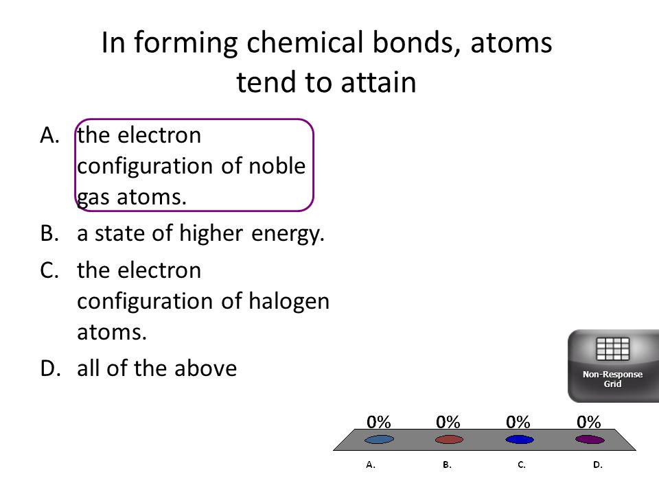 In forming chemical bonds, atoms tend to attain