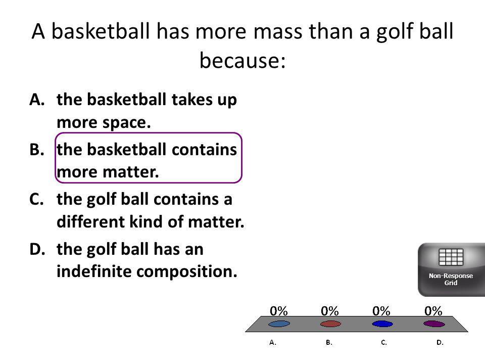 A basketball has more mass than a golf ball because: