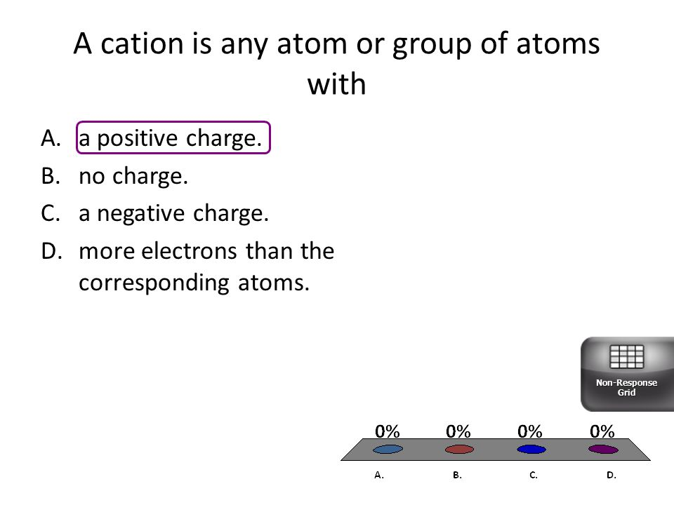 A cation is any atom or group of atoms with