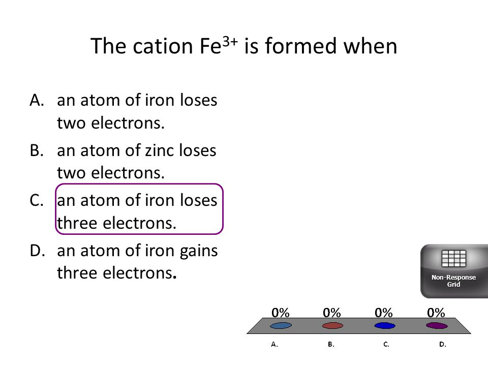 The cation Fe3+ is formed when