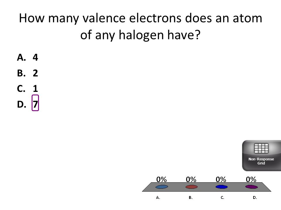 How many valence electrons does an atom of any halogen have