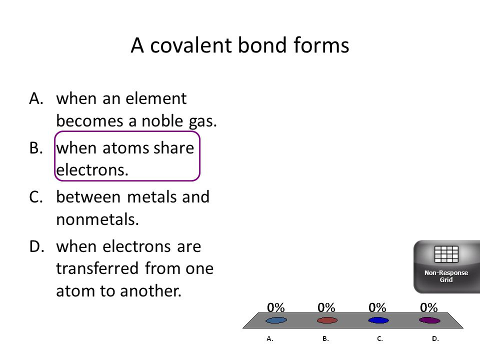 A covalent bond forms when an element becomes a noble gas.