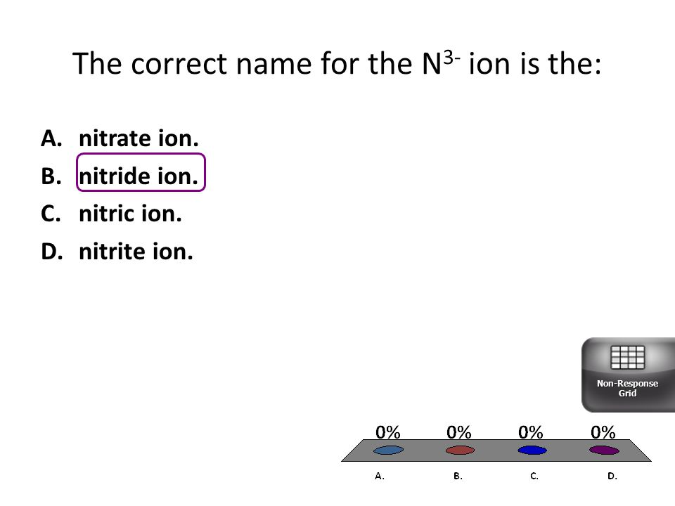 The correct name for the N3- ion is the: