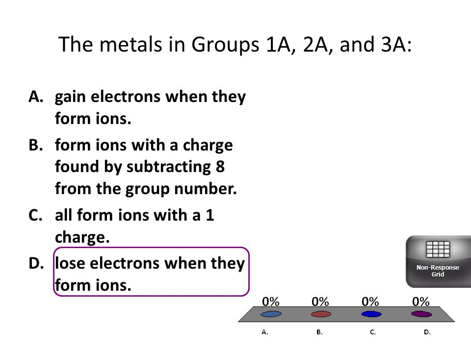 The metals in Groups 1A, 2A, and 3A: