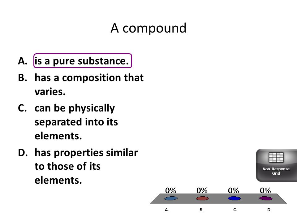 A compound is a pure substance. has a composition that varies.