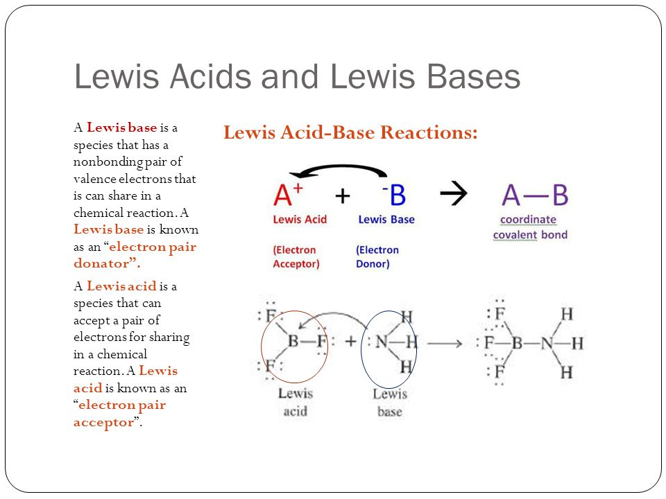 Lewis Acids and Lewis Bases