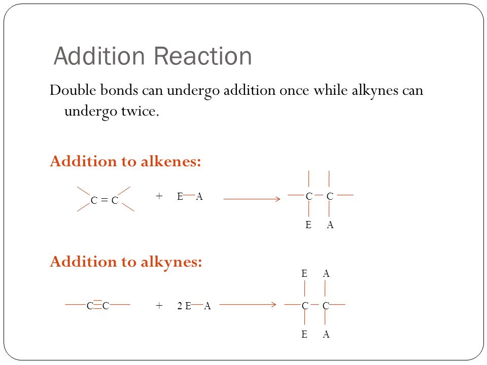 Addition Reaction Double bonds can undergo addition once while alkynes can undergo twice. Addition to alkenes: Addition to alkynes: