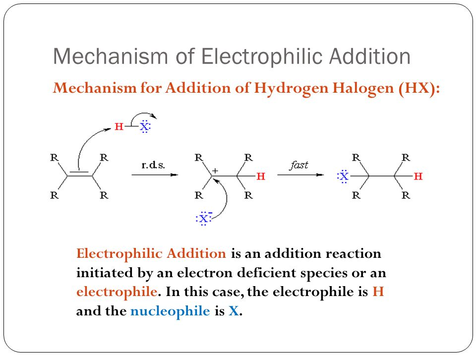 Mechanism of Electrophilic Addition