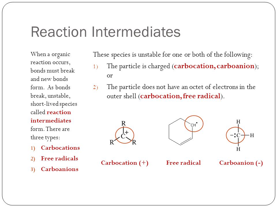 Reaction Intermediates