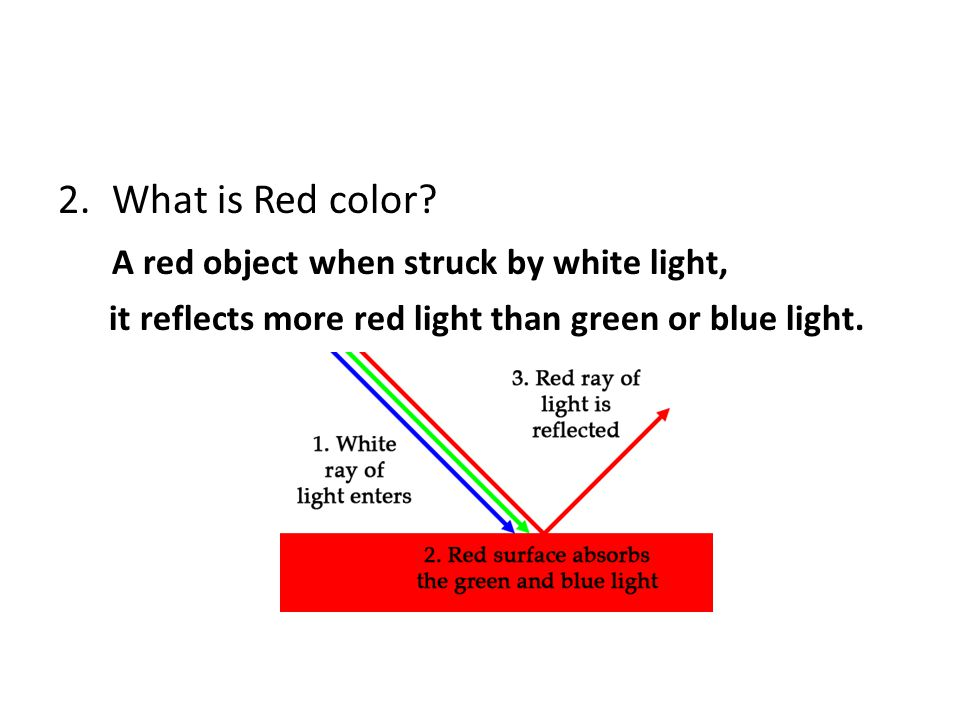 A red object when struck by white light,