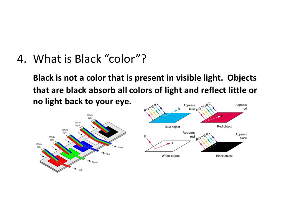 What is Black color