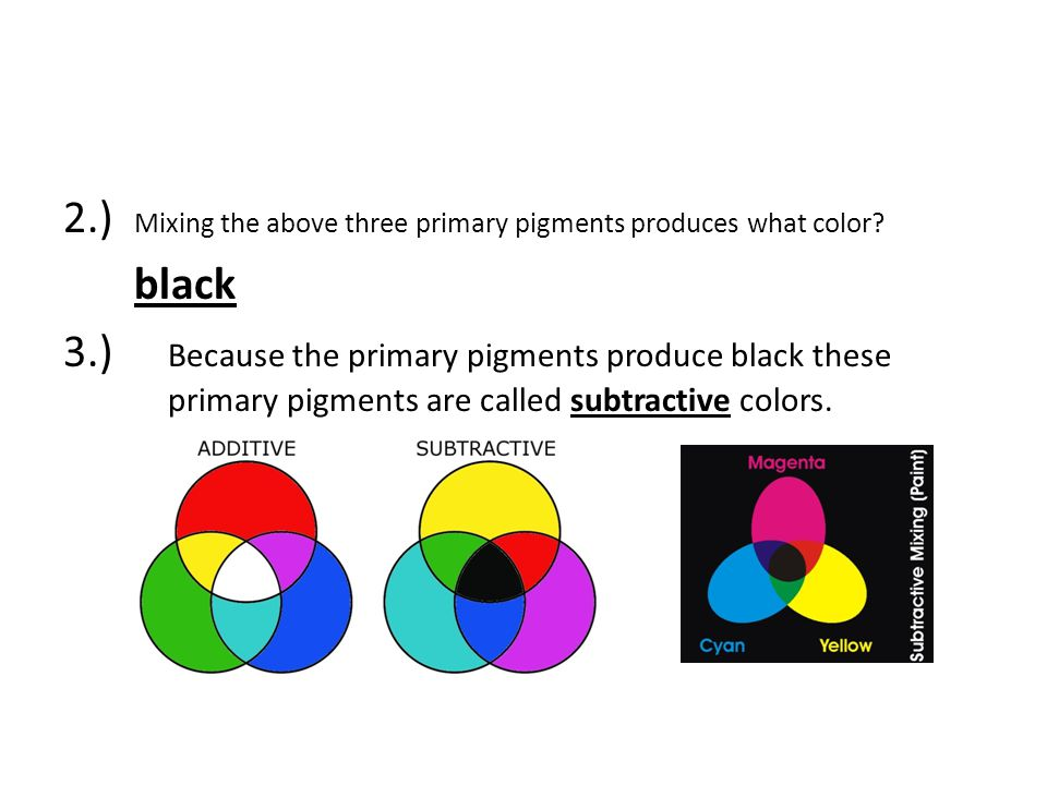 2. ) Mixing the above three primary pigments produces what color