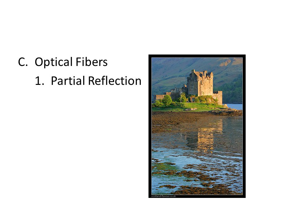 Optical Fibers 1. Partial Reflection