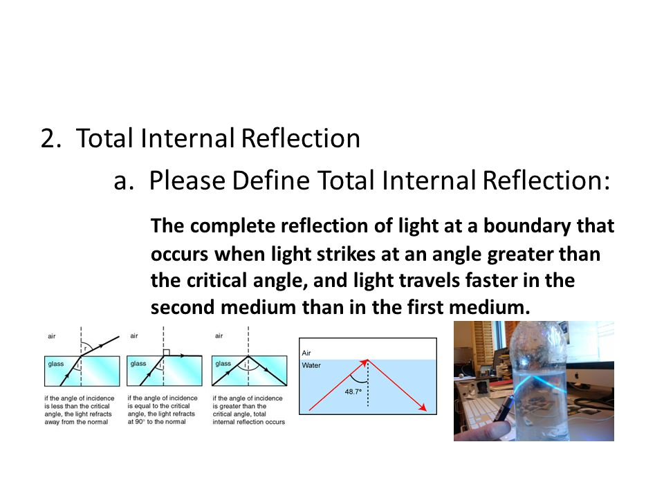 2. Total Internal Reflection a