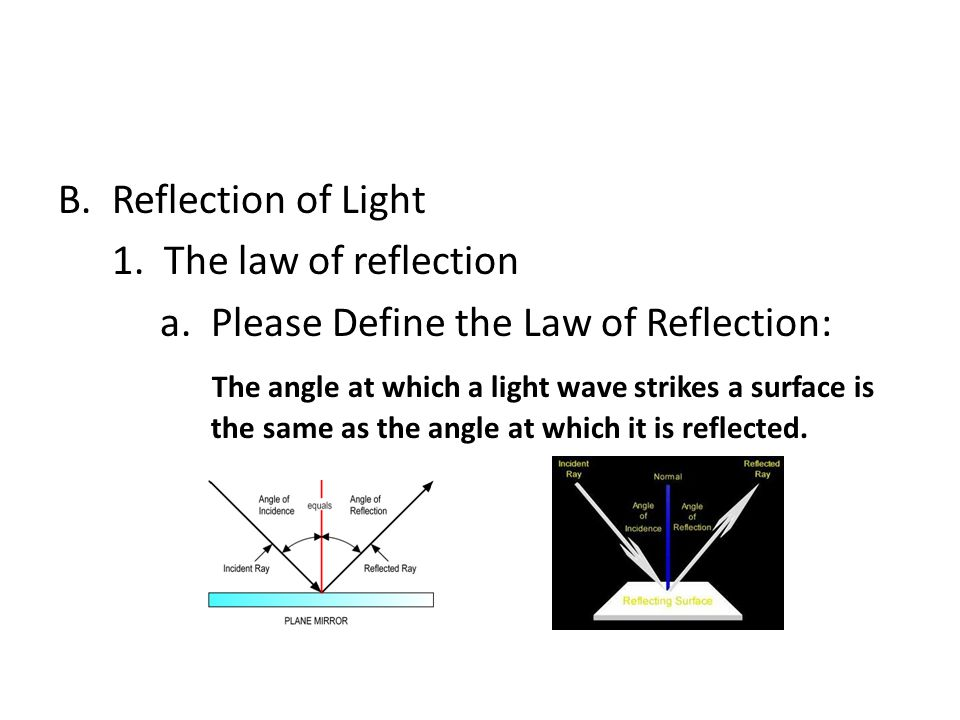 Reflection of Light 1. The law of reflection. a. Please Define the Law of Reflection: