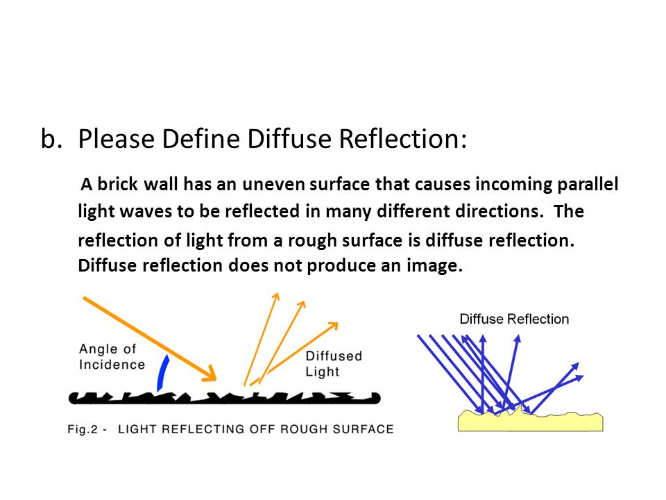 Please Define Diffuse Reflection:
