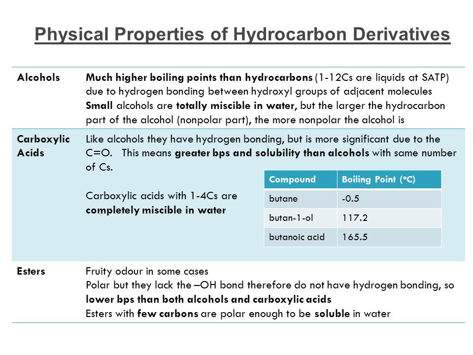 Physical Properties of Hydrocarbon Derivatives