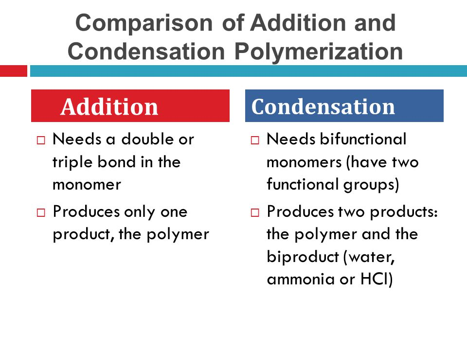 Comparison of Addition and Condensation Polymerization