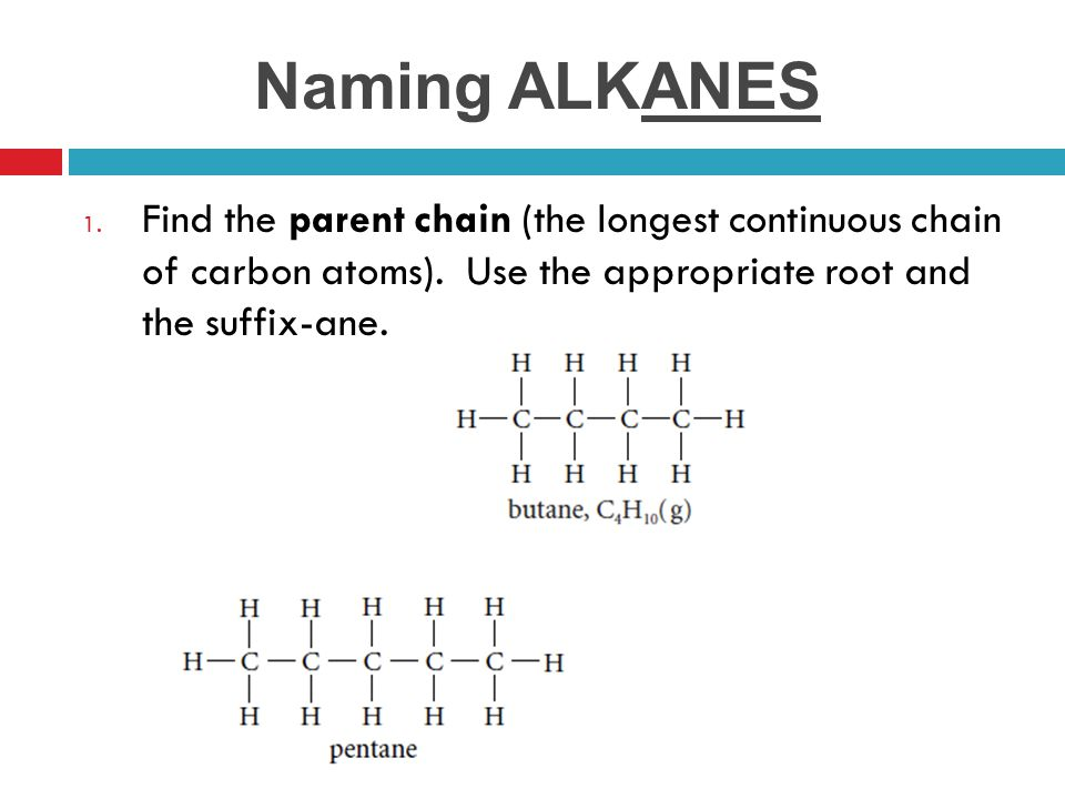 Unit A Organic Chemistry ppt download – Naming Alkanes Worksheet 1 Answers