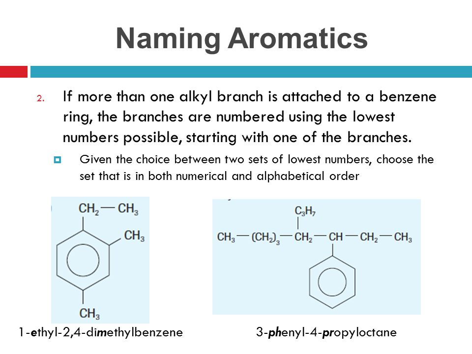 Naming Aromatics