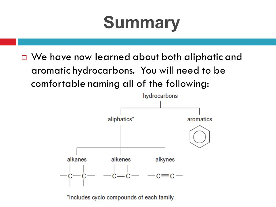 Summary We have now learned about both aliphatic and aromatic hydrocarbons.