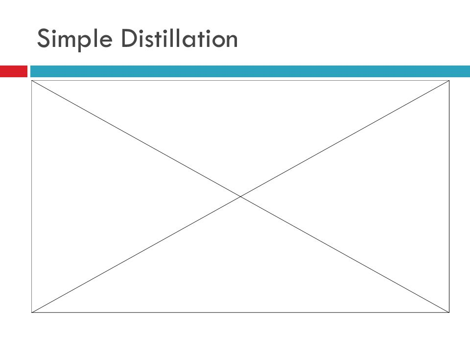 Simple Distillation