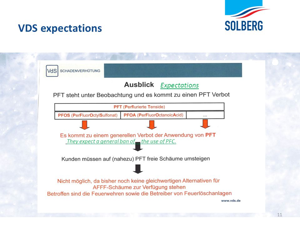 VDS expectations Expectations