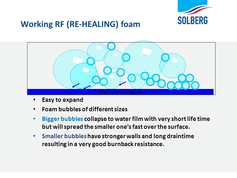 Working RF (RE-HEALING) foam