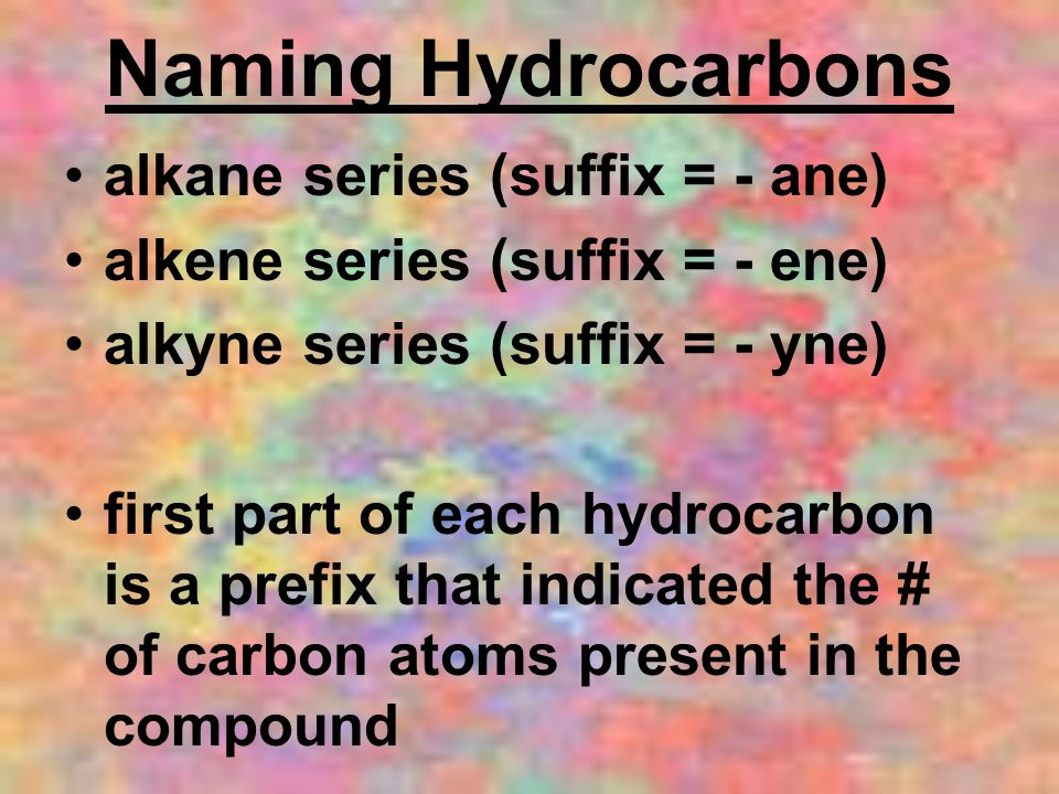 Naming Hydrocarbons alkane series (suffix = - ane)