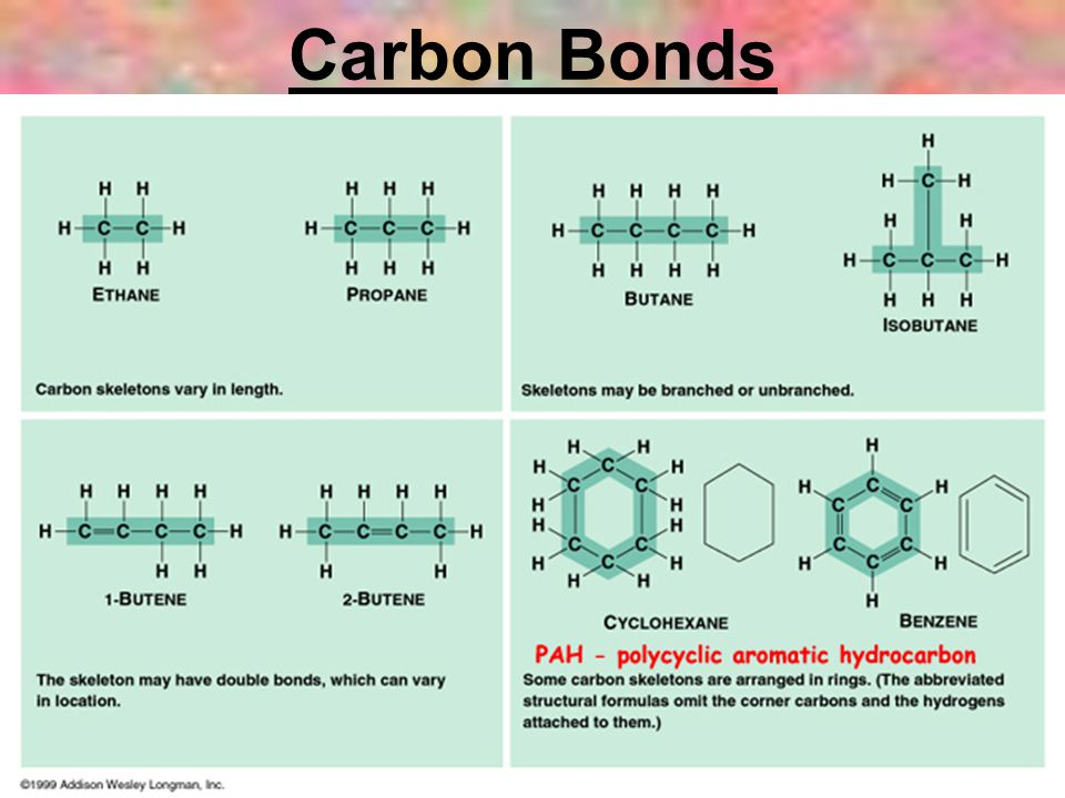 Carbon Bonds