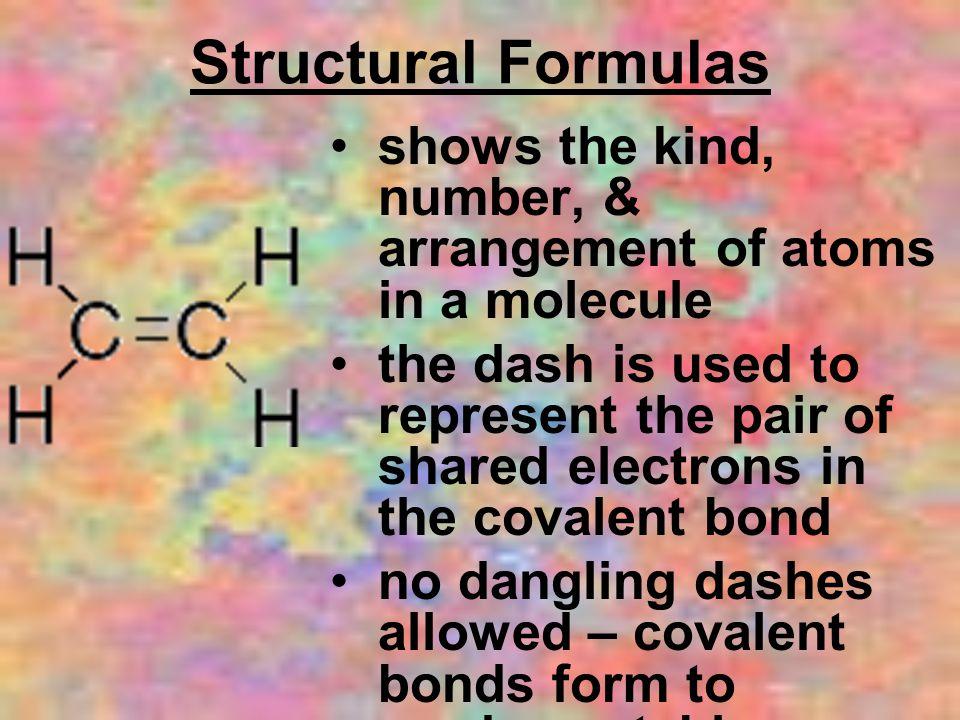 Structural Formulas shows the kind, number, & arrangement of atoms in a molecule.