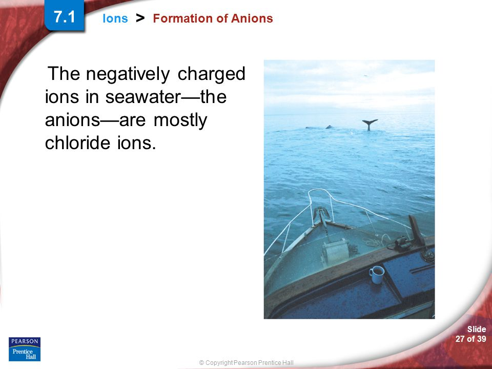 7.1 Formation of Anions. The negatively charged ions in seawater—the anions—are mostly chloride ions.