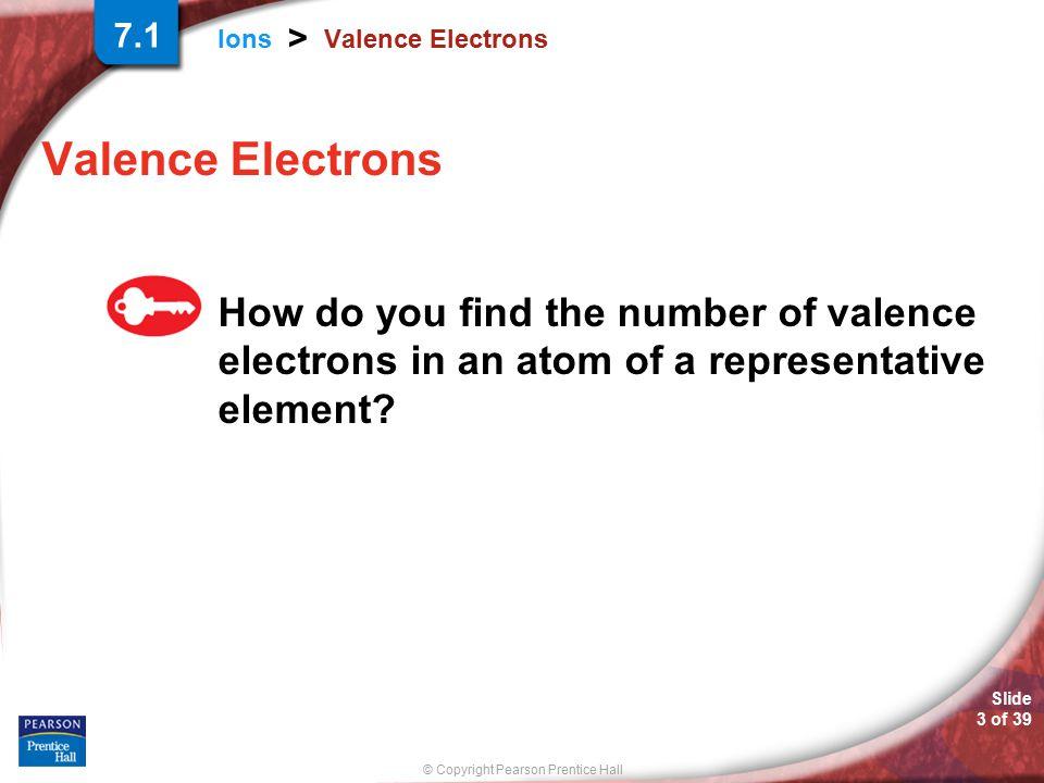 7.1 Valence Electrons. Valence Electrons.