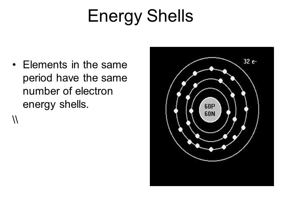 Energy Shells Elements in the same period have the same number of electron energy shells. \\
