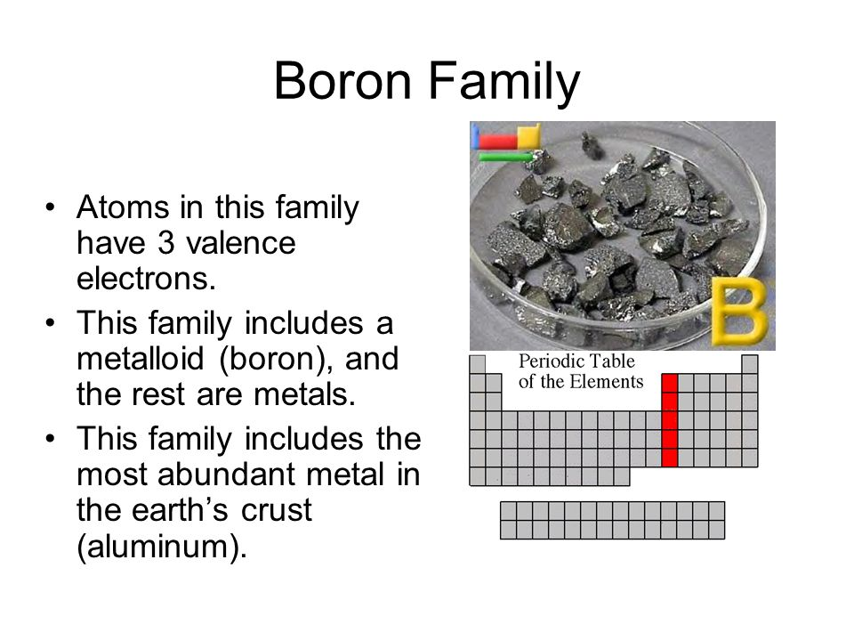 Boron Family Atoms in this family have 3 valence electrons.