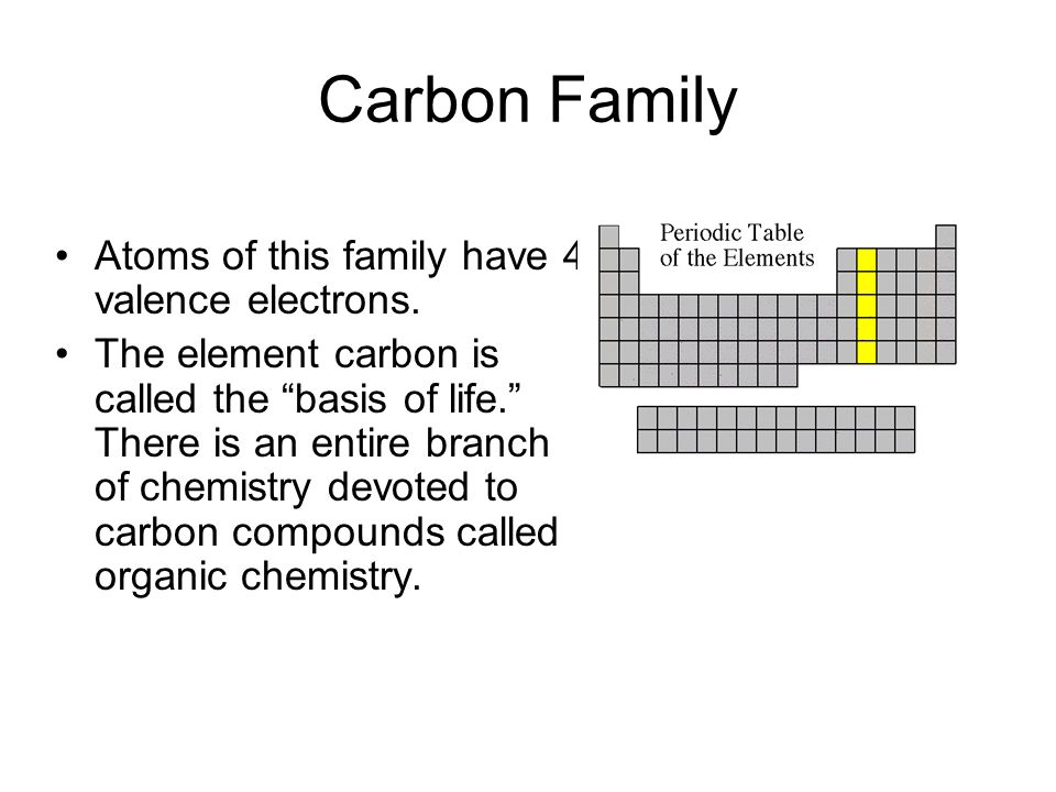 Carbon Family Atoms of this family have 4 valence electrons.