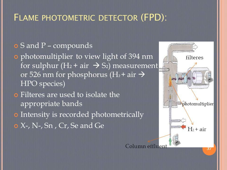 Flame photometric detector (FPD):