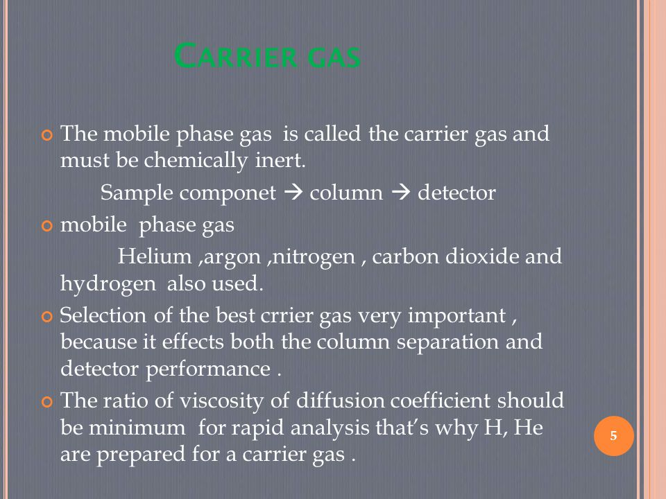 Carrier gas The mobile phase gas is called the carrier gas and must be chemically inert. Sample componet  column  detector.