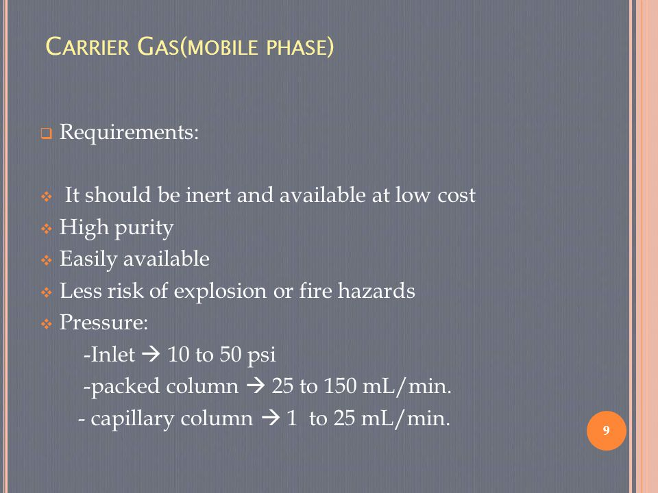 Carrier Gas(mobile phase)