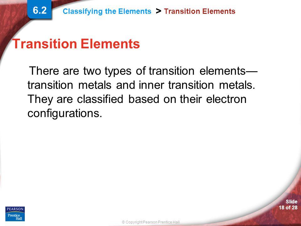 6.2 Transition Elements. Transition Elements.
