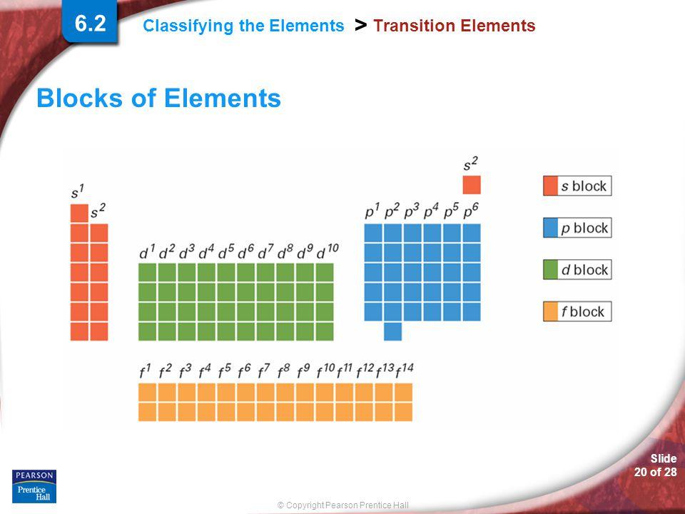 Blocks of Elements 6.2 Transition Elements